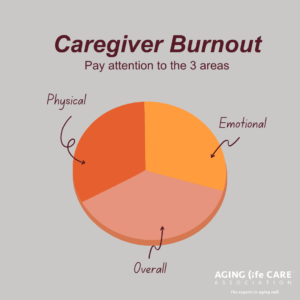 What are the signs of caregiver burnout?